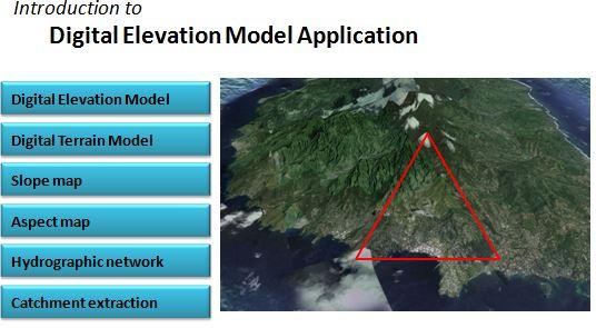 Digital Elevation Models CHARIM - Digital elevation map of the world