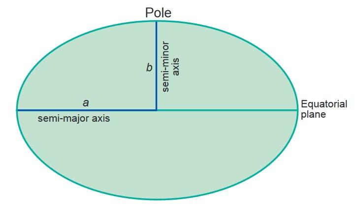 6 2 Data projections | CHARIM