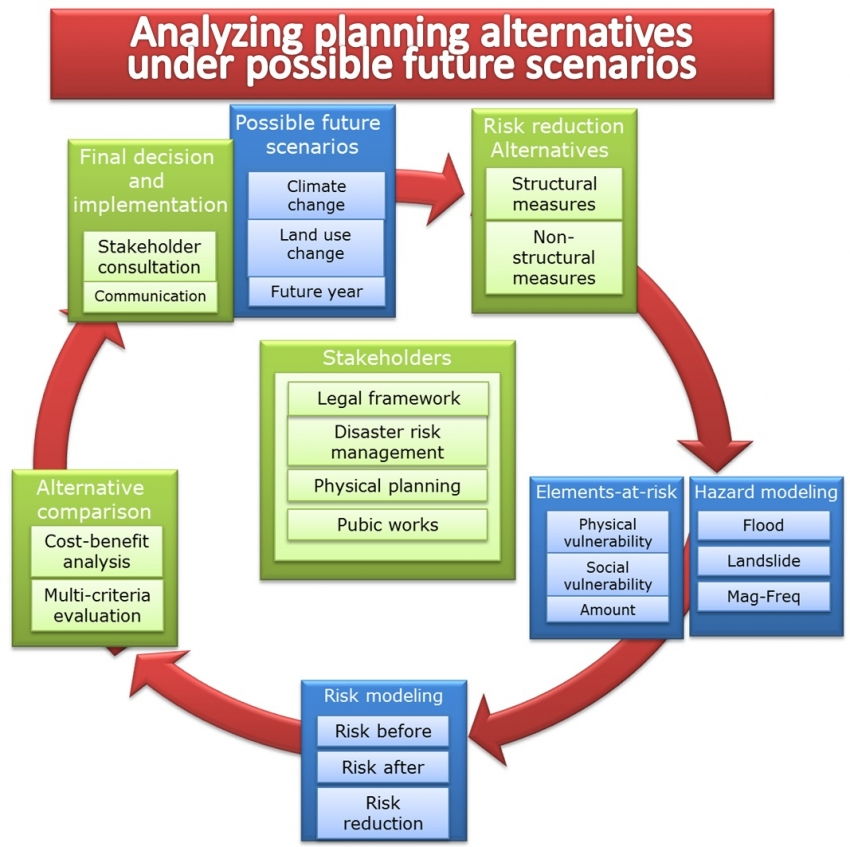 case analysis of inadequate planning in The strategic management analysis of zara  looking external and internal analysis in case of zara  ratings inadequate.